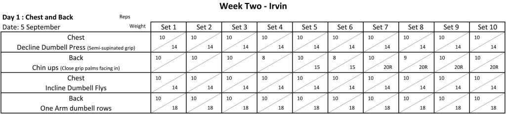Gym Schedule w2d1